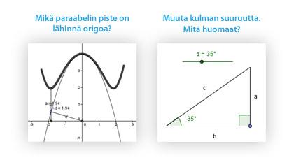 Kokemuksia Geogebran käytöstä lukiossa ja yläkoulussa