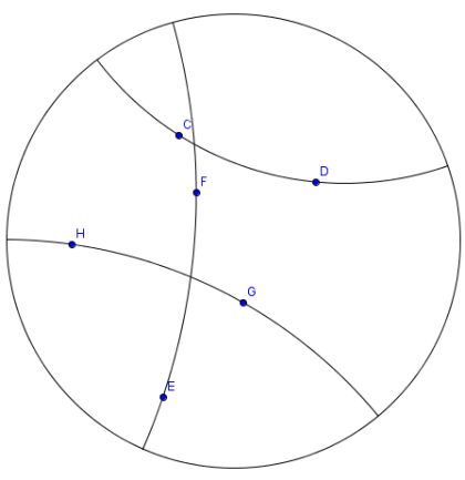 Hyperbolisen geometrian Poincarén ympyrämalli