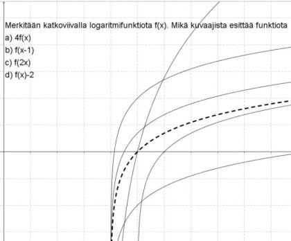 Logaritmifunktion muokkaaminen