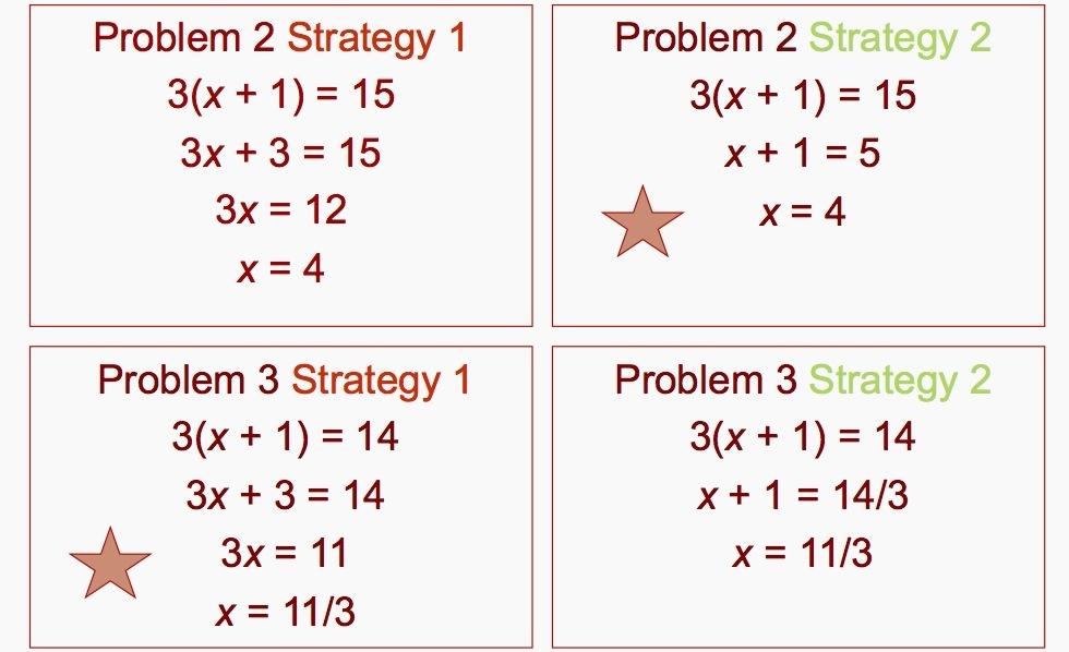 Joustavuus yhtälönratkaisussa Jon R. Starin mukaan