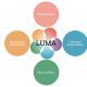 LUMA2020 -yhdessä tehden, oppien ja innostuen!