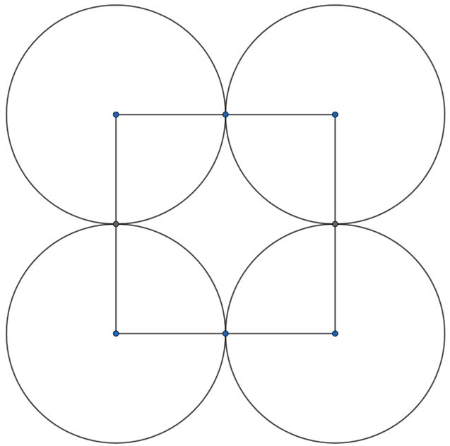 Neljä ympyrää